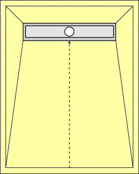 Duschboard rechteckig 4-seitig
